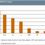 Betygsättning och Peak Oil