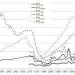 Fallande energikvalité kan ha varit orsaken till recessionen.