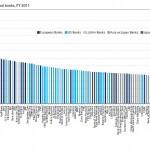Svenska banker illa ute vad än Borg försöker lura i oss!