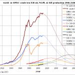 Siffror om oljereserver otillförlitliga!