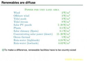 Watt per m2 och yta enl David MacKay, från boken Sustainable Energy...2009