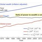 En podcast med klimatforskare Garrett om energi och ekonomi.