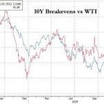 Saudiarabien startar ett priskrig i olja.
